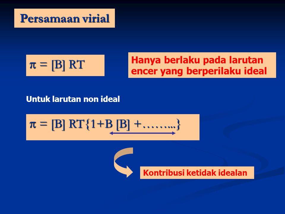 Persamaan virial  = [B] RT  = [B] RT{1+B [B] +……...}